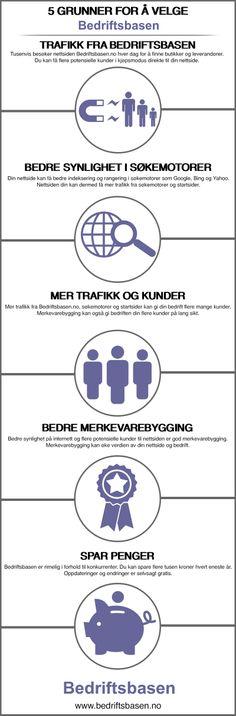 http://www.bedriftsbasen.no/ - Norske bedrifter på nett.    Janny Le  Markedssjef   E-post:Janny@bedriftsbasen.no TLF:+4795445488     Internett: http://www.bedriftsbasen.no/ Facebook:http://www.facebook.com/bedriftsbasnTwitter: http://twitter.com/bedriftsbasen