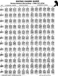 Acordes en guitarra : CURSOS DE GUITARRA                                                                                                                                                     Más