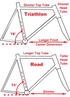 Road vs Triathlon Bike . . .incase you were wondering