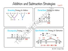 """Mental Math Strategies for Addition and Subtraction (Common Core) from Purposeful Teaching on TeachersNotebook.com (2 pages)  - This poster visually explains the Decomposing Strategy, Branching Strategy (or """"Pull Down"""" Method), Partial Sums Strategy, and Open Number Line Strategy (or """"Jump Up"""" Method) used in teaching Mental Math Strategies."""