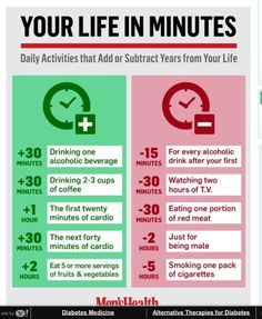 Men's Health - Add years to your life, not subtract them