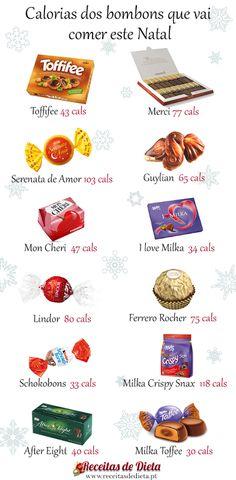 Calorias dos bombons tradicionais no Natal #calorias #light #chocolate #bombons #dieta #ferrerorocher #moncheri