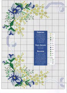 Cerca e salva idee relative al punto a croce con centinaia schemi di ogni tipo e genere gratis da scaricare