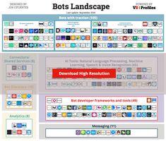 VB House Ads - In-Article - Bots Landscape 2
