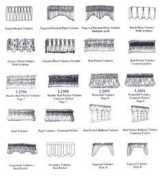 Valance Styles    These are some of the most popular valance styles. We can create beautiful   valances for window treatments or drapes using any of our hundreds of fabrics.                Close Browser Window To Return To Edward's Decorators, Inc.