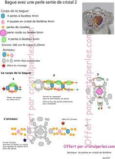 schéma perles