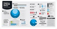 The Children of South Africa by UNICEF South Africa, via Flickr