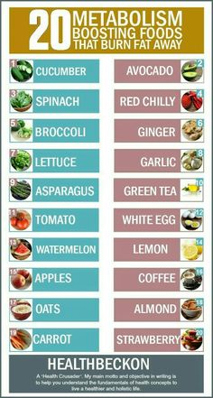 10 Minutes Fat Loss 20 Metabolism Boosting Foods That Burn Fat food fruits vegetables healthy weight loss health healthy food healthy living eating nutrition calories fat loss metabolism Unusual Trick Before Work To Melt Away Pounds of Belly Fat Frutas Low Carb, Healthy Tips, Healthy Snacks, How To Be Healthy, Healthy Things To Eat, Healthy Choices, Healthy Food Tumblr, Healthy Fats List, Healthy Eating Facts
