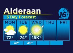 Planet:  Alderaan - 5 day forecast...  15,000 degrees is not looking good for Wednesday.  #snorgtees  #starwars