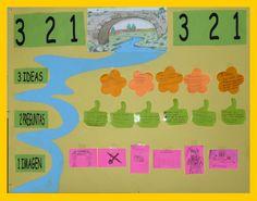 3-2-1- puente - Buscar con Google
