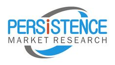 The global smart card market value is anticipated to increase from US$ 7,894.2 Mn in 2015 to US$ 15,050.2 Mn by 2024, expanding at a CAGR of 8.4% during the forecast period (2016–2024) https://www.persistencemarketresearch.com/market-research/smart-cards-market.asp