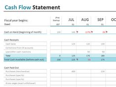 Business Cash Flow Statement  Templates    Cash Flow