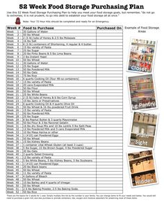 52 Week food storage...It has everything.. this is a great resource.