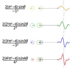 User:Cmglee - Wikipedia, the free encyclopedia - Math Art, Fun Math, Maths, Aviation Technology, Science And Technology, Calculus, Algebra, Nuclear Medicine, Math Boards