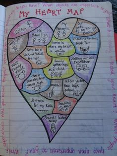 Sample heart map in writers' notebooks. Fun way to introduce Writing Workshop. Writing Lessons, Teaching Writing, Writing Activities, Teaching Tools, Teaching English, Writing Prompts, Writing Ideas, Paragraph Writing, Writing Strategies