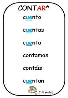 Spanish verbs - Present tense of CONTAR = To count