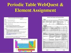 1000 images about sci elements atoms molecules on for Periodic table 6 mark question