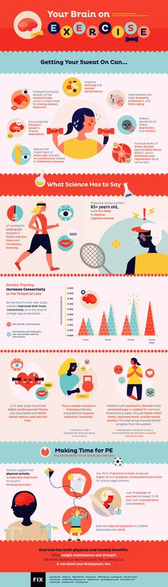This Is Your Brain On Exercise (Infographic)