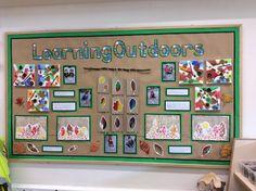 Early Years Displays, Class Displays, School Displays, Classroom Displays, Reggio Classroom, Primary Classroom, Classroom Decor, Eyfs Activities, Nursery Activities