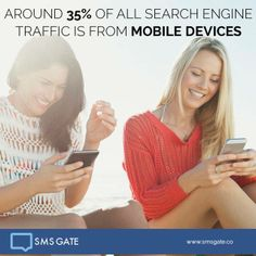 #Didyouknow Around 35% of all search engine traffic is from mobile devices.