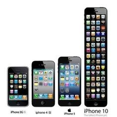 I-Phone 10, etc... Could the iPhone get any bigger?!?!?