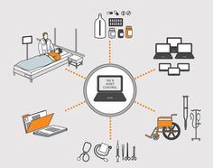 RFID in healthcare asset management Asset Management, Pharmacy, Health Care, Cure, Safety, Retail, Healthy, Security Guard, Apothecary