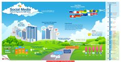 Internet Infographics 63 - http://infographicality.com/internet-infographics-63/