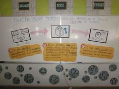 Learning Targets with visuals Student Self Evaluation, Classroom Activities, Classroom Teacher, Learning Targets, Instructional Coaching, Formative Assessment, Teaching Tips, Classroom Management, Texts