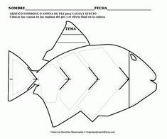 diagrama de espina de pez para causa y efecto