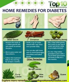 Prev post1 of 3Next Diabetes has become a very common heath problem. The main cause is lack of adequate insulin production to manage the level of glucose in your blood. While there is no cure for diabetes, with your blood sugar level under control you can live a totally normal life. There are various natural