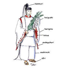 kannushi