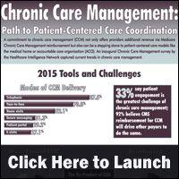Examines current trends in Medicare chronic care management reimbursement.