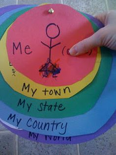 Teaching a little social studies to young children.  Very cute!