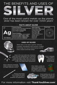 Silver is one of the most useful metals on the planet, from basic uses like jewelry and silverware to brand new applications such as Thank You Silver. This poster shows the elemental properties of silver, such as boiling point, atomic mass, thermal conductivity, electron shell model, electronegativity, etc.  Also, the most common uses of silver are visualized, including mirrors, electronic circuitry, and currency.