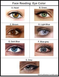 Face Reading: Eye Color The meaning of eye colors does say much about a person. But then again it is more about the genetics you inherit. Personalities of individual to individual are different and it is certainly not about eye colors only. Dark Blue Eyes, Gray Eyes, Steel Blue Eyes, Brown Eyes, Pretty Eyes, Beautiful Eyes, Beautiful Pictures, Eye Color Chart Genetics, Eye Color Facts