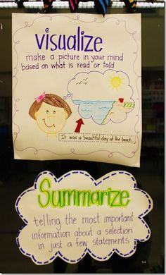 Visualize/Summarize Anchor Charts- could work for Awana during handbook time to talk about stories from the Bible Reading Lessons, Reading Strategies, Reading Skills, Reading Comprehension, Comprehension Strategies, Thinking Strategies, Reading Tips, Guided Reading, Ela Anchor Charts