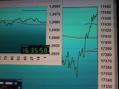 Tradingpuramentegrafico: #trading #FIB risultato +100+340 -30+60+100+130+10...