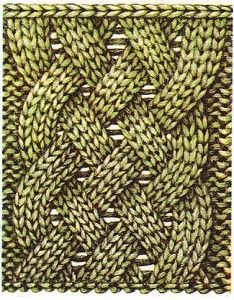 Knitting patterns: 3 cable-stitch types knitted with needles. CHART AND PATTERN.