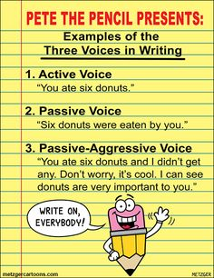 The Three Voices in Writing