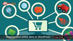 Why WordPress is good for eCommerce Business?
