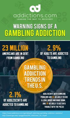These are the current #GamblingAddiction trends in the U.S. What do you know about this form of #Addiction?