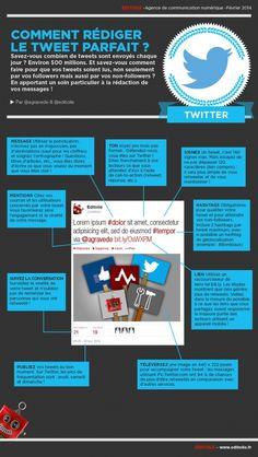Plutôt 120 signes que 140. Pas plus de deux hashtags par tweet. Ne pas utiliser les majuscules ni les abréviations, etc. Selon la société de communauté numérique Editoile, des tweets réussis obéissent à neuf règles simples. À découvrir sous forme d'infographie.