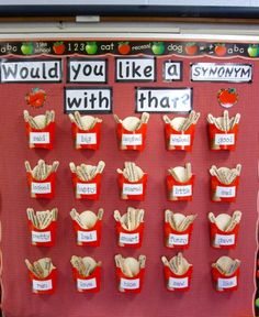 """Would You Like A Synonym With That""   Synonym Word Wall by adrian.palacios.39"