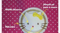 Tuto Facile pour un Gâteau Kitty, effet garanti!! (Le Blédichef, c'est MOI!)