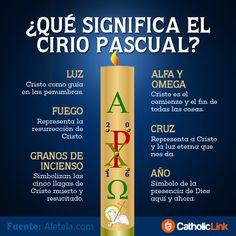 Infografía: ¿Qué significa el cirio pascual?