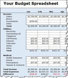 Financial Forms, Debt Snowball, Budget Printables for Household ...