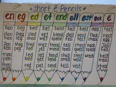 Anchor Chart - Short E Pens (c) Castrovinci