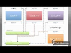 Tutorial 8 - PHP Include - Part 1/2 - YouTube