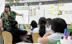 Teacher in front of her class, pointing at a KLEWS chart.