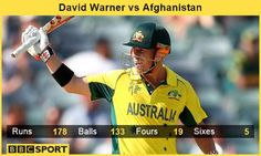 David Warner  Warner & Smith in Aus record 260 stand